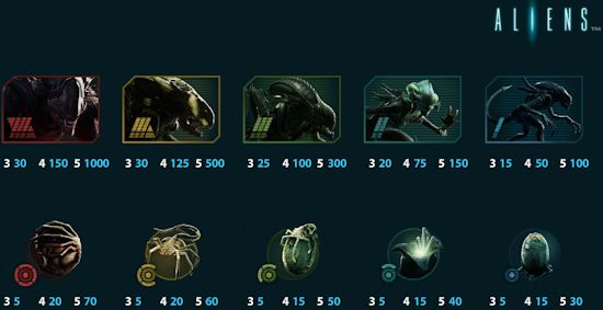 Paytable and Symbols for NetEnt Aliens Online Slot