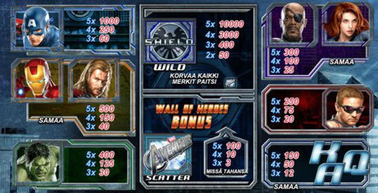 Paytable showing bonus icons for the Avengers Online Slot