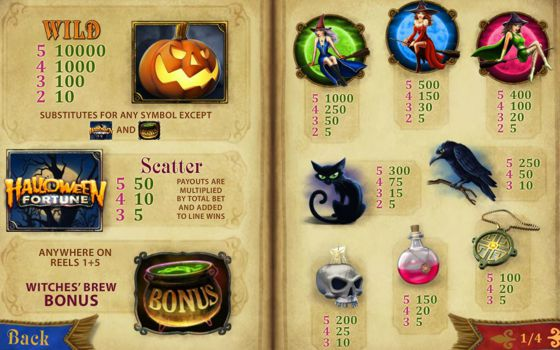 Paytable and bonus information for Halloween Fortune Slot