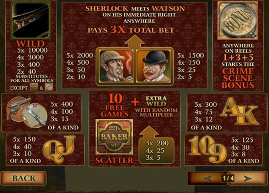 Payout Table for the Playtech Sherlock Mystery Slot