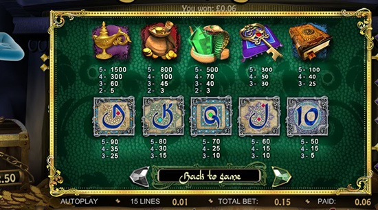 Pay table and prize infographic for Millionaire Genie slot