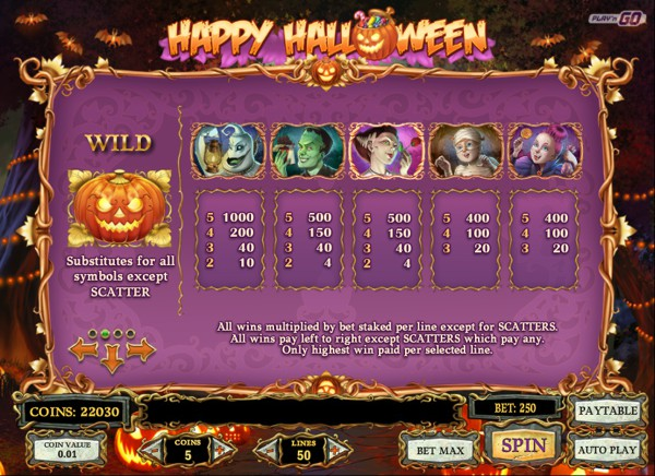 Pay table and payout information for Happy Halloween Slot