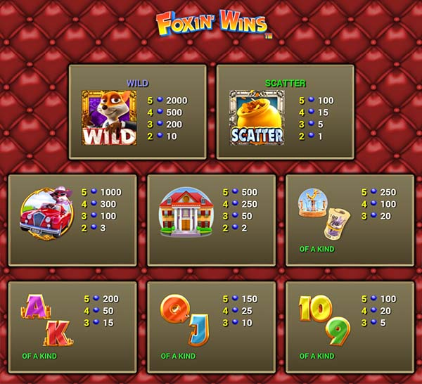 Payout Table Foxin Wins Slot Bonus Symbols