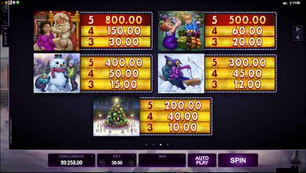 Graphics for Happy Holidays Slot Pay Table