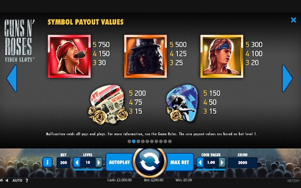 Paytable for NetEnt Guns N Roses Slot
