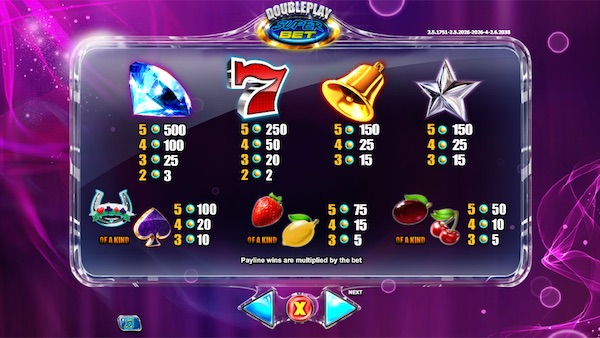 NextGen Double Play Super Bet Slot Pay Table