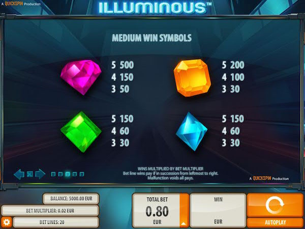 Quickspin Illuminous Pay Table Screenshot