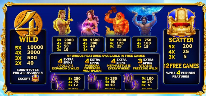 Pay Table Information for Playtech Age of the Gods Furious 4 Slot