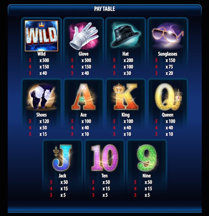 Payout Table and Slot Symbols for King of Pop Casino Game