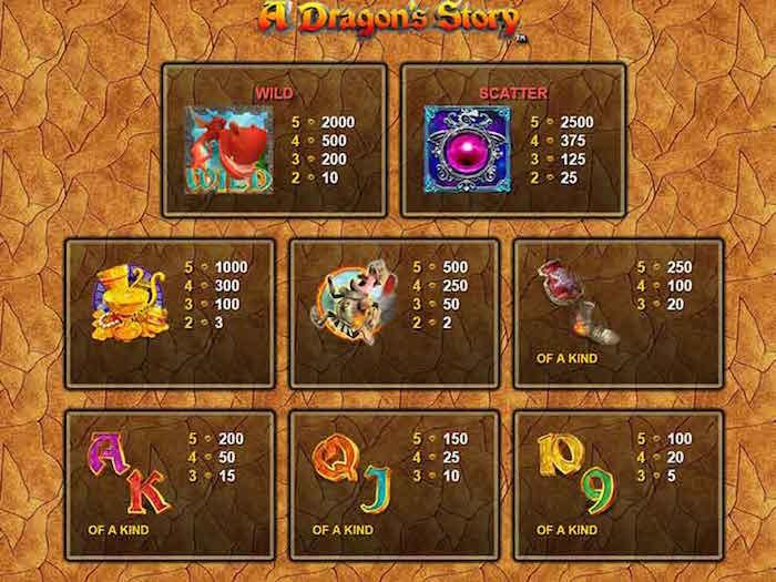 A Dragons Story Slot Bonus Symbols
