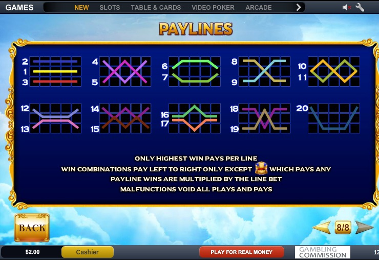 The Age of the Gods Slot Series from Playtech uses 20 Paylines