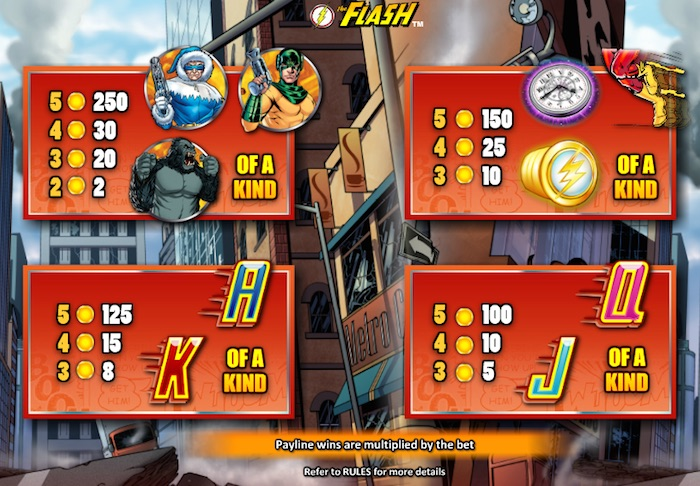 Pay Table and Bonus Symbols for the Flash Slot