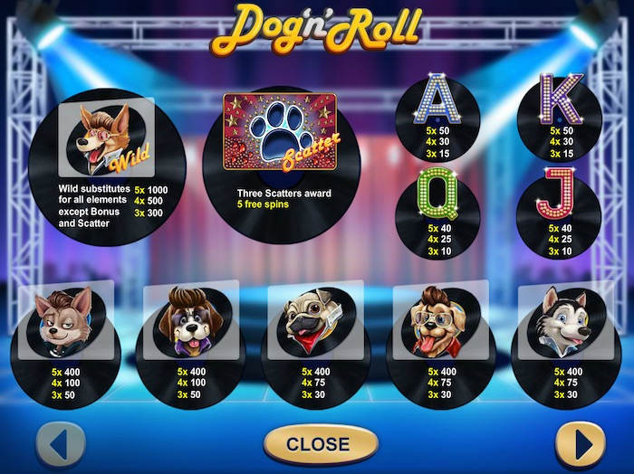 Cozy Games Slot Pay Table for Dog n Roll