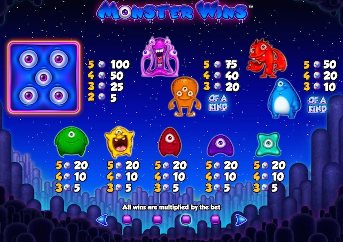 Pay Table and Symbols for Monster Wins Online Slot