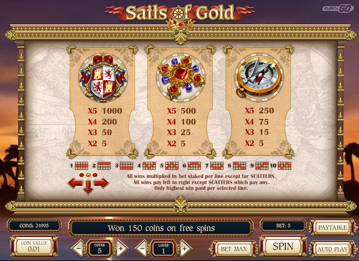 Pay Table and Bonus Symbols for Sails of Gold Slot