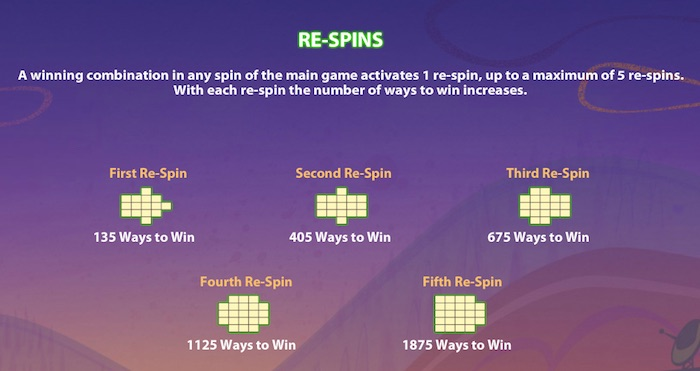 Re-Spins Feature in NetEnt When Pigs Fly Game