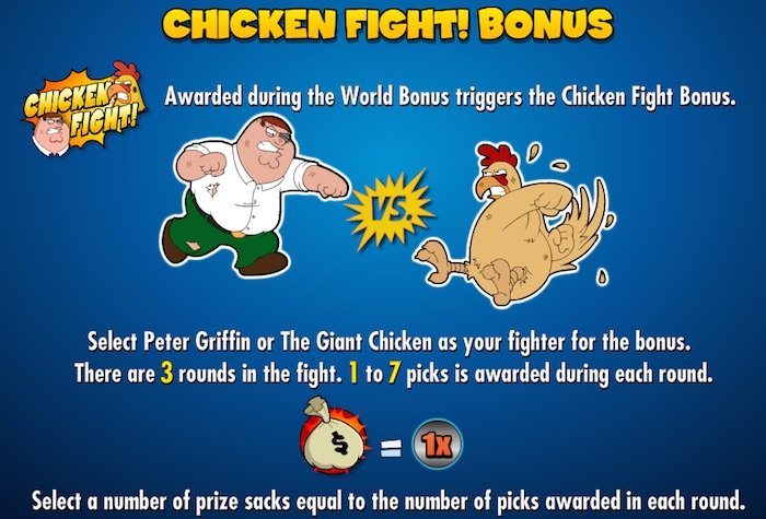 The Chicken Fight Feature is part of the Family Guy World Bonus