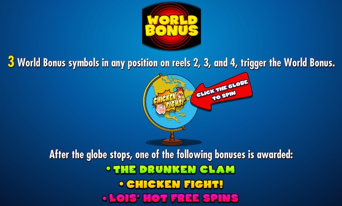 The Family Guys Slot main feature is the World Bonus