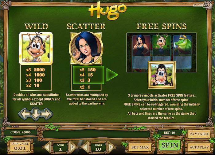 The Hugo Slot Symbols that trigger the Bonus Games