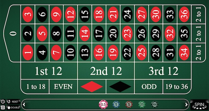 Screenshot of Nektan Online Roulette Game at Potsofluck.com