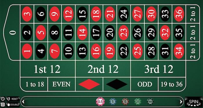 Play Nektan Roulette at Jackpotstrike.com Casino
