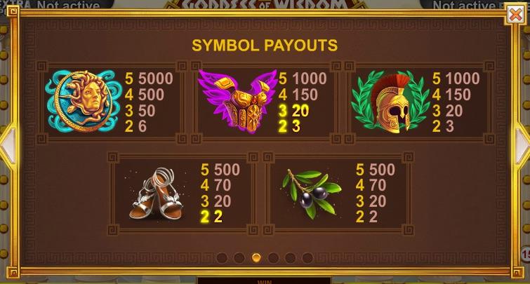 Pay Table of Playtech Goddess of Wisdom Online Slot