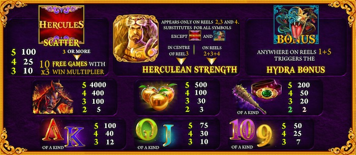 Pay Table and Bonus Symbols for Playtech Prince of Olympus