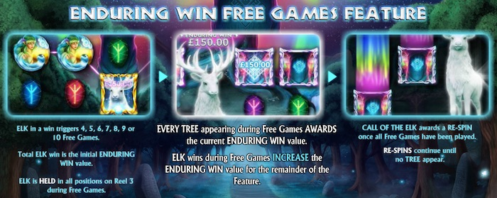 Screenshot of game features for real money slots players