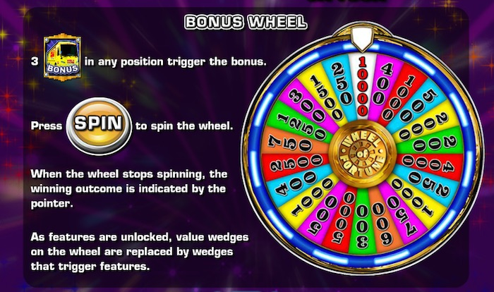 Real Money Players can spin the Wheel of Fortune to Win Cash
