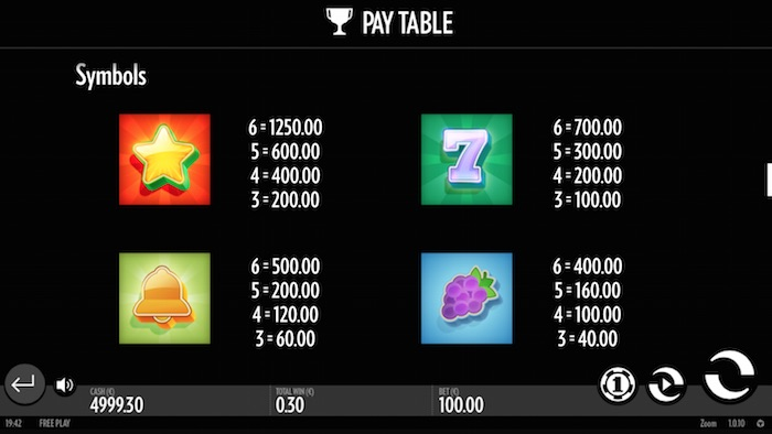 Zoom Slot Pay Table Thunderkick Games