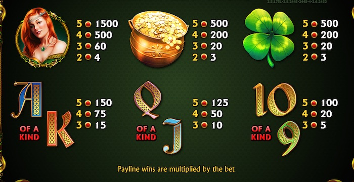 Pay Table Real Money Play Emerald Isle Online Slot