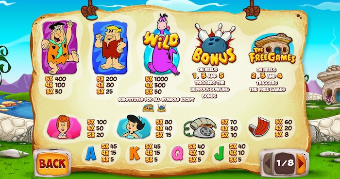 The Flintstones Slot Pay Table if playing for Real Money