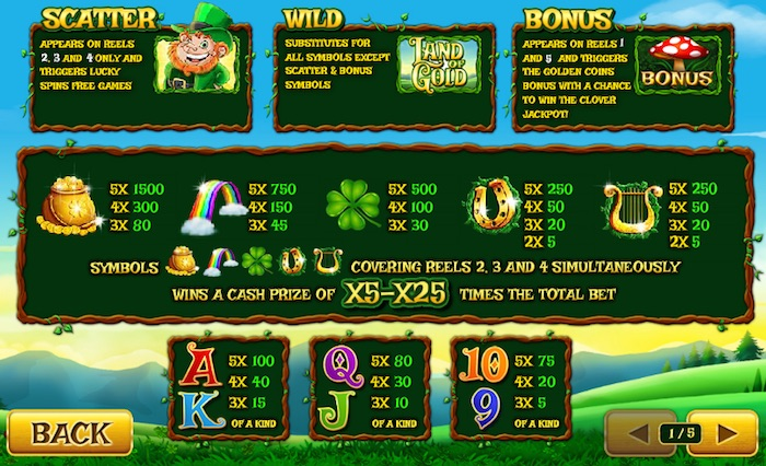 Pay Table and Bonus Symbols Land of Gold Slot
