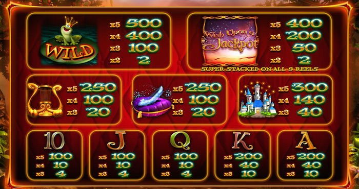 Pay Table when playing Wish Upon a Jackpot for real money