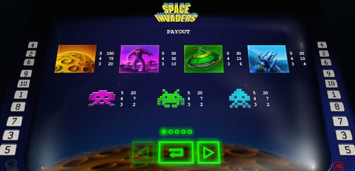 Pay Table if playing Space Invaders for Real Money