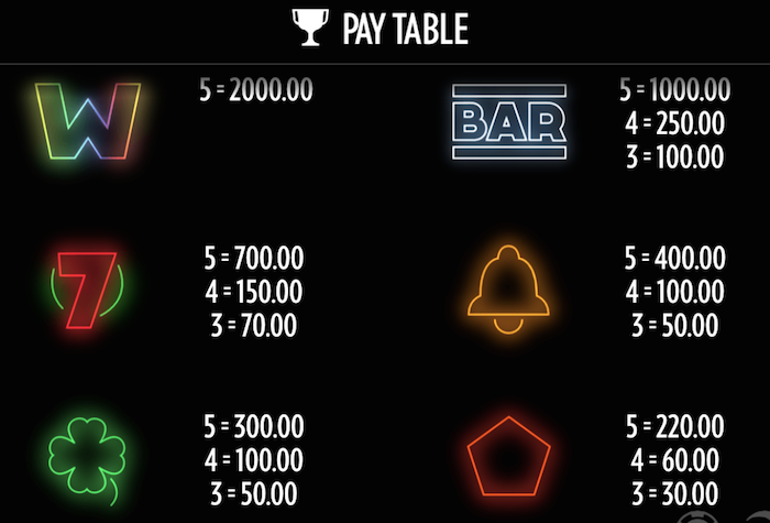 Pay Table if playing Spectra Slot for real money