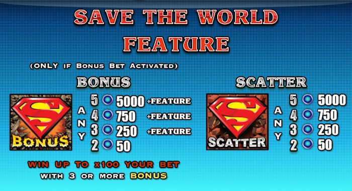Save the World Feature in NextGen Gaming Superman