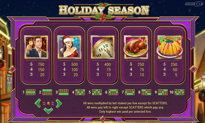 Real Money Pay Table in Holiday Season