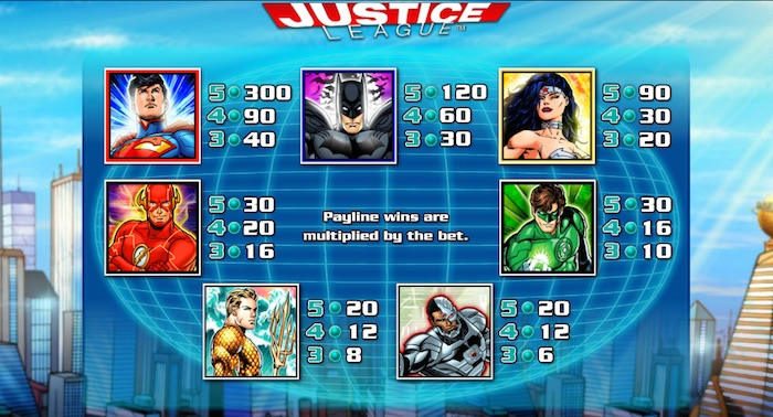 Paytable if playing DC Justice League Slot for Real Money