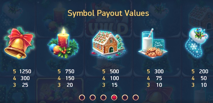 Slot Symbols and Pay Table Netent Secrets of Christmas