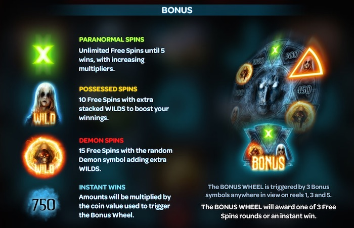 Bonus Screenshot of Main Features in Paranormal Activity Online Slot