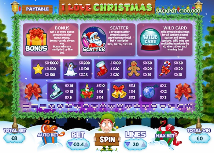 Pay Table if playing I Love Christmas Slot for Real Money