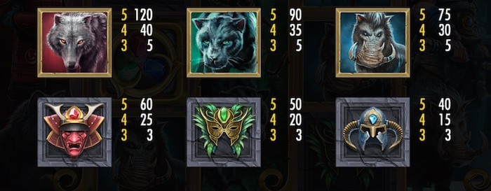 Warlords Crystals of Power Slot Pay Table