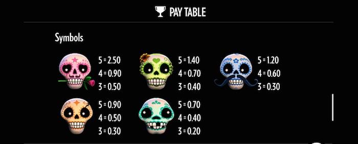 Slot Symbols and Pay Table Esqueleto Explosivo