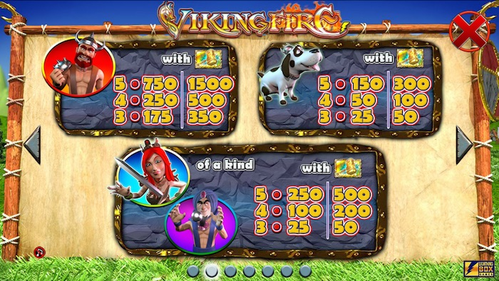 Bonus Symbols and Pay Table for Viking Fire Game