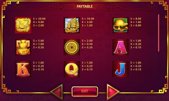 Pay Table for 88 Fortunes Slot