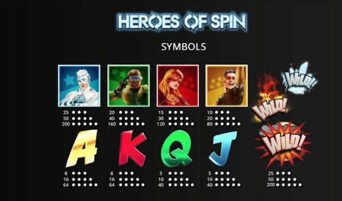 Pay Table if playing Heroes of Spin for Real Money