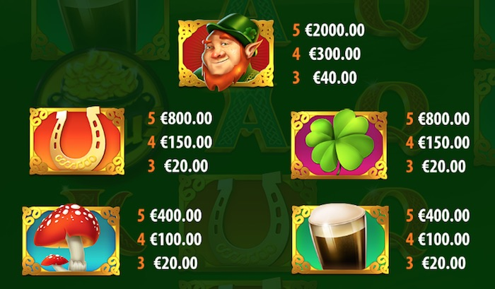 Real Money Pay Table if not playing Leprechaun Hills Slot for free