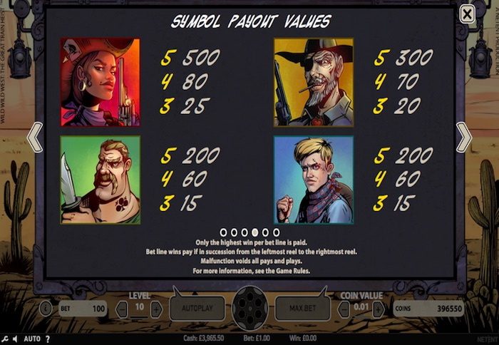 Pay table if playing Wild Wild West Slot for real money