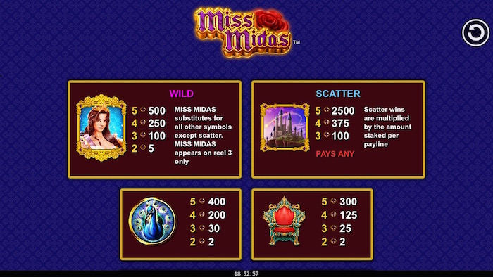 Paytable if playing Miss Midas for real money